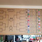 【残り4日‼️】W杯優勝国予想、開催中です!