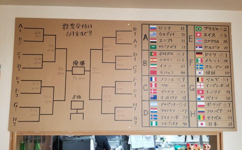 【大波乱です!!】ワールドカップが大変なことになりましたね。